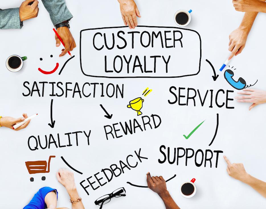 lealtad clientes