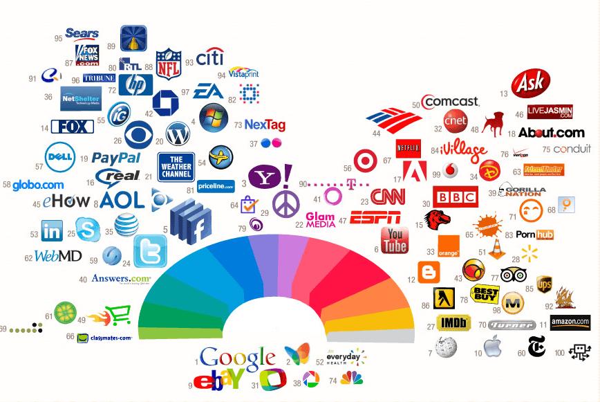 gama de logotipos