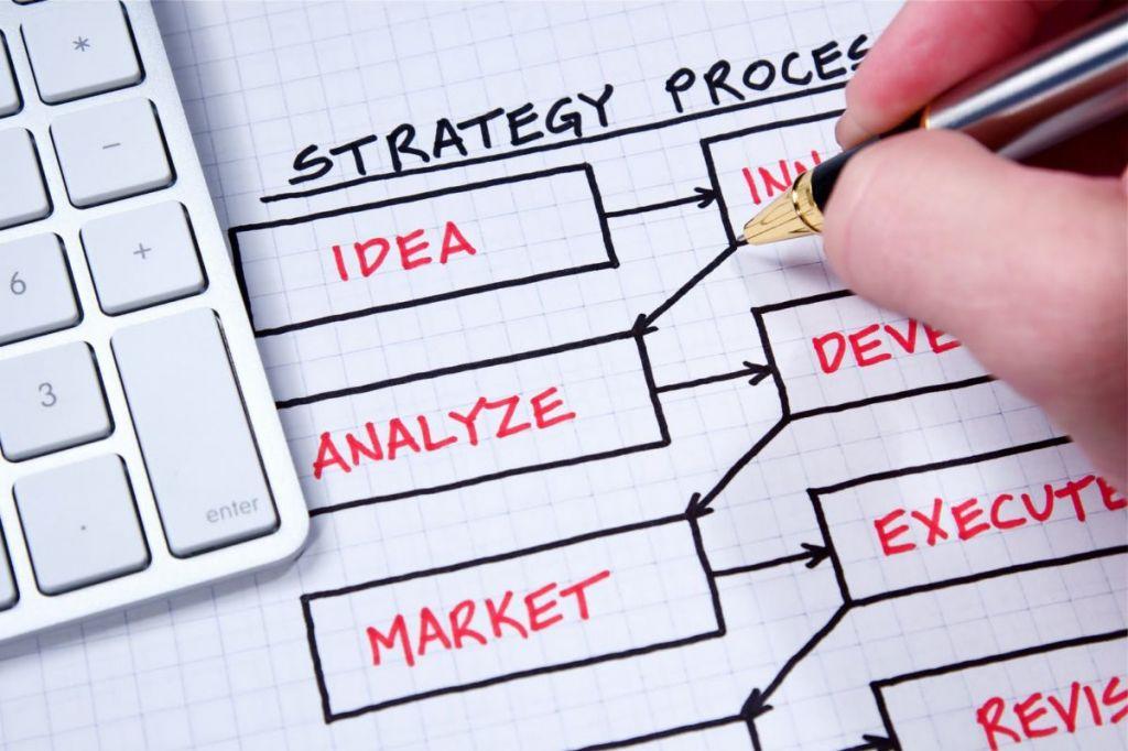 Estrategia y Procesos