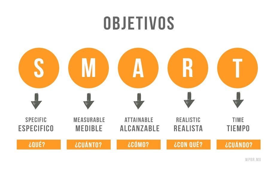 Desarrollar una estrategia de marketing
