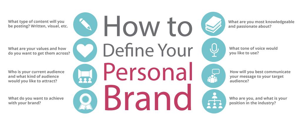 Cómo crear su propia marca