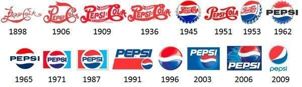 Pepsi cambio de logos